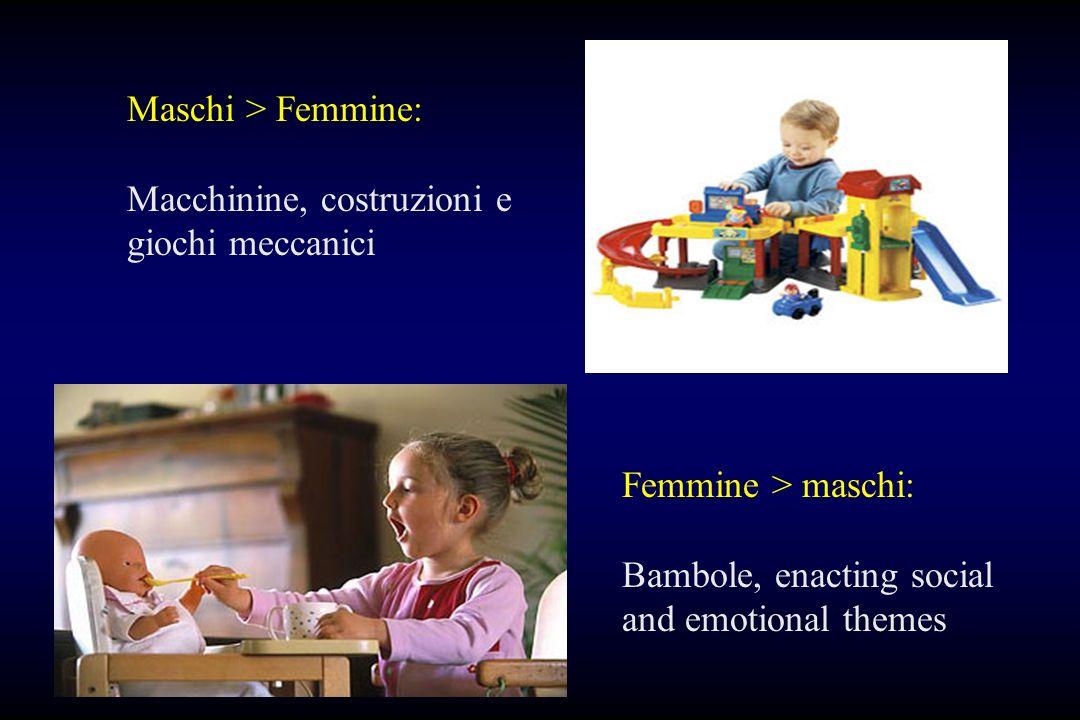 Maschi > Femmine: Macchinine, costruzioni e giochi meccanici Femmine > maschi: Bambole, enacting social and emotional themes