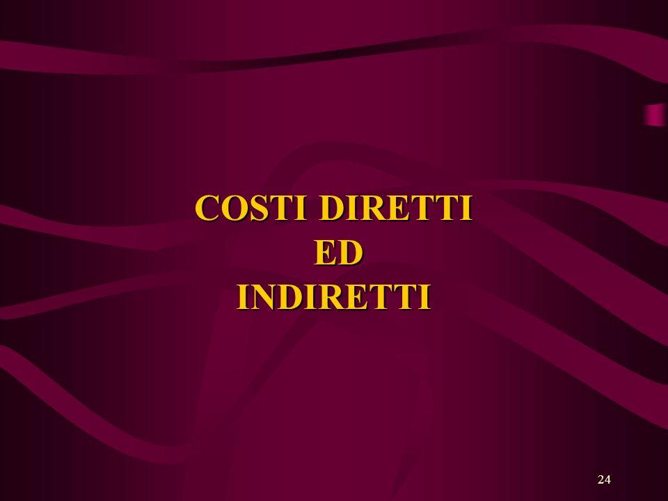 24 COSTI DIRETTI ED INDIRETTI