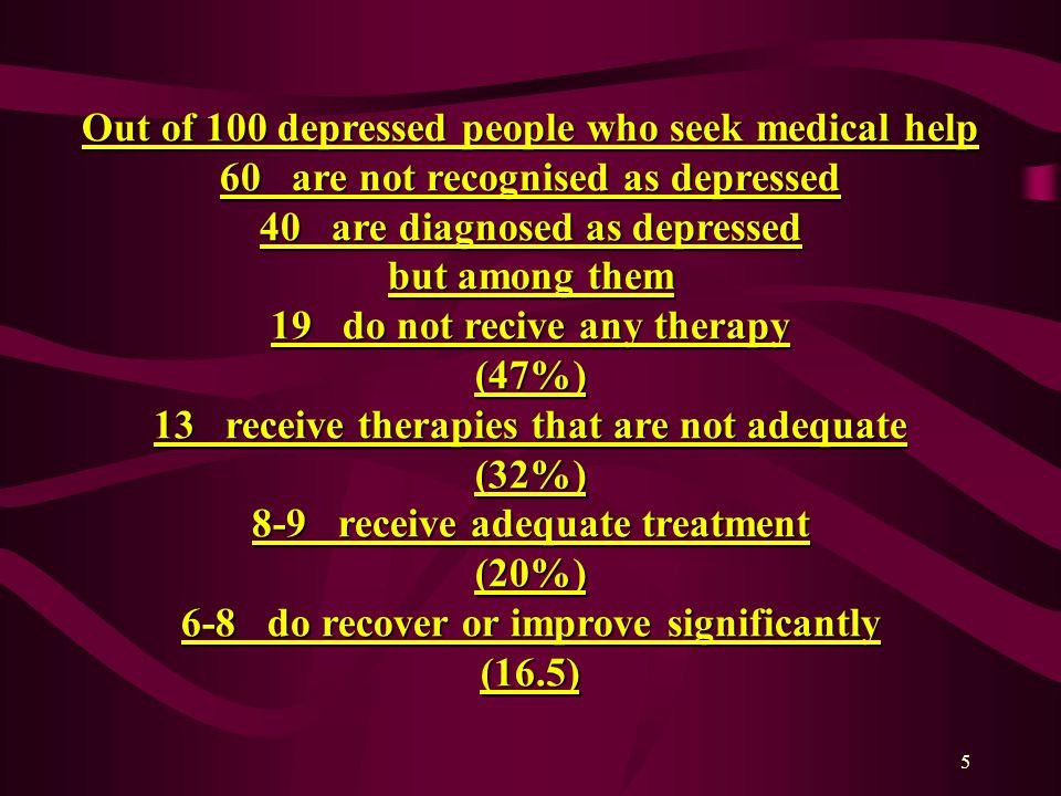 36 Capacità fisiche e sociali nella depressione comparativamente ad altre malattie croniche GAD = Disturbo dansia generalizzata *Keller MB et al.