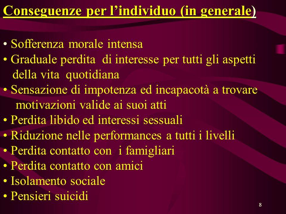 29 Costo pp/anno ( diretto ed indiretto ) dei Disturbi Mentali in Europa A) Disturbi psicotici = 24 / 1.934 pp /anno Disturbo Depressivo1.598 / 15.195 B) Disturbo Depressivo = 1.598 / 15.195 pp / anno Disturbo Bipolare9.896 / 24.129 C) Disturbo Bipolare= 9.896 / 24.129 pp / anno D) Disturbo dAnsia= 806 / 1.828 pp / anno E) Demenza = 5.981 / 19.458 pp / anno H-U Wittchen et al., European J.