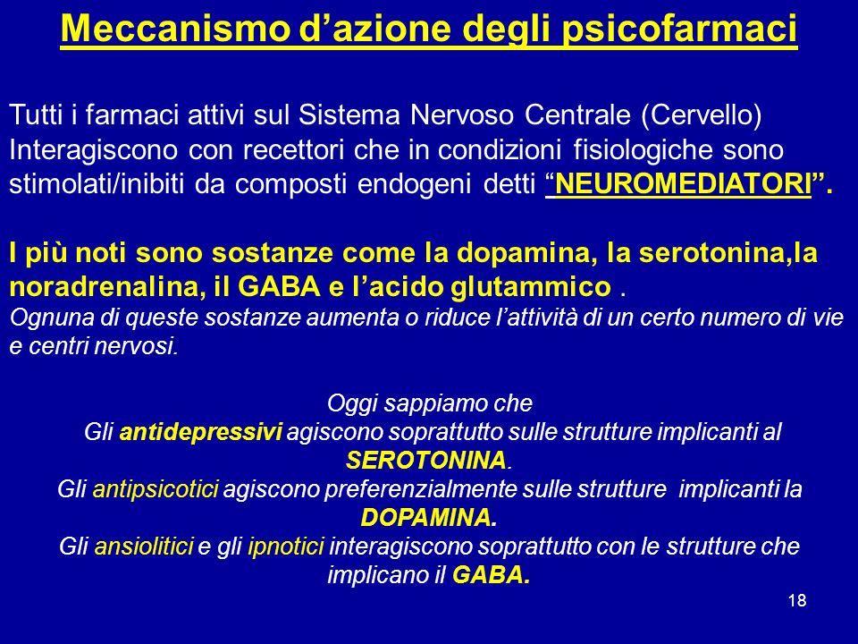 18 Meccanismo dazione degli psicofarmaci Tutti i farmaci attivi sul Sistema Nervoso Centrale (Cervello) Interagiscono con recettori che in condizioni fisiologiche sono stimolati/inibiti da composti endogeni detti NEUROMEDIATORI.