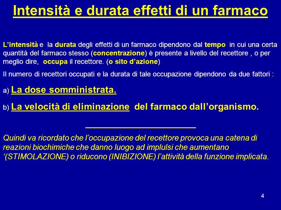 4 Intensità e durata effetti di un farmaco Lintensità e la durata degli effetti di un farmaco dipendono dal tempo in cui una certa quantità del farmac