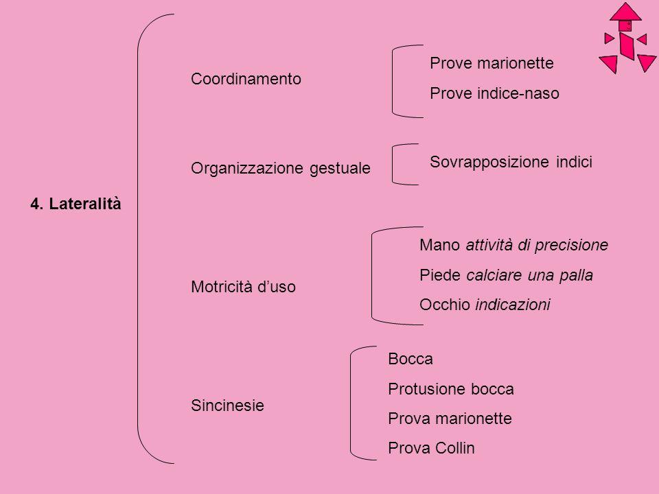 Coordinamento Organizzazione gestuale Motricità duso Sincinesie Prove marionette Prove indice-naso Sovrapposizione indici Mano attività di precisione