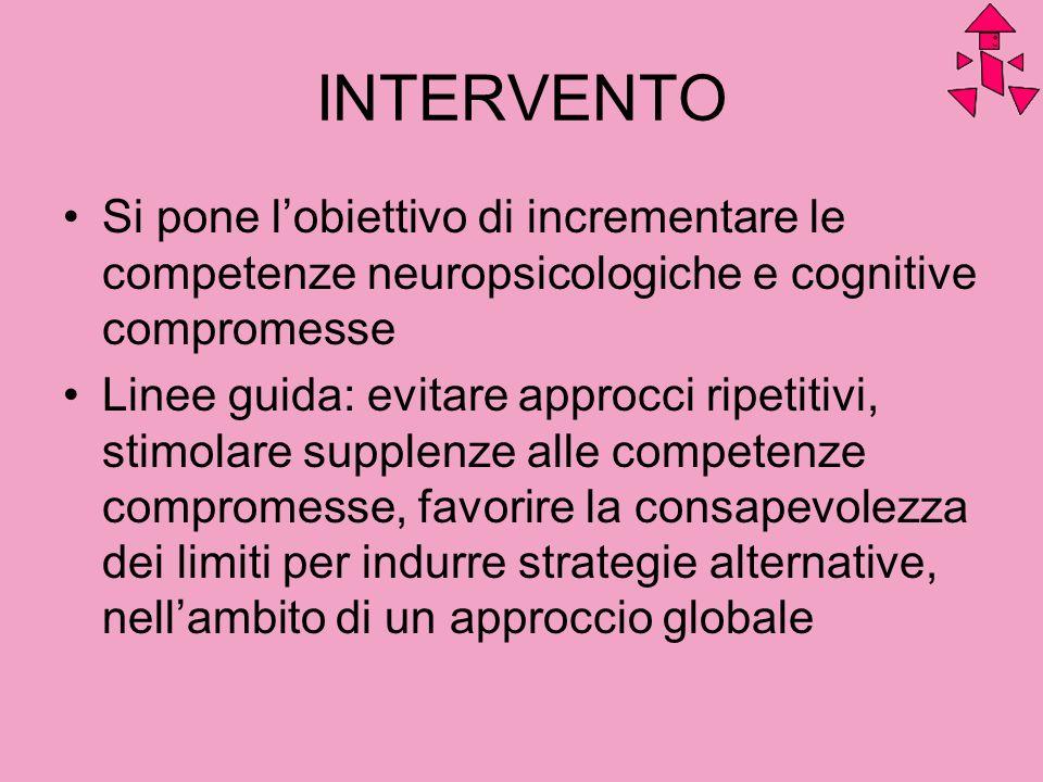 INTERVENTO Si pone lobiettivo di incrementare le competenze neuropsicologiche e cognitive compromesse Linee guida: evitare approcci ripetitivi, stimol