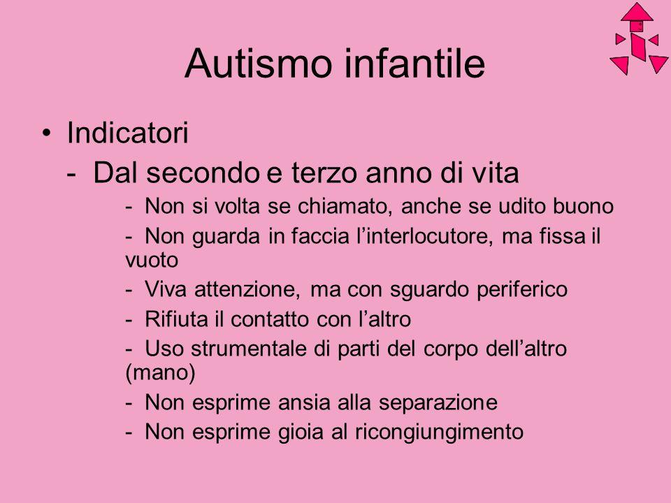 Autismo infantile Indicatori - Dal secondo e terzo anno di vita - Non si volta se chiamato, anche se udito buono - Non guarda in faccia linterlocutore