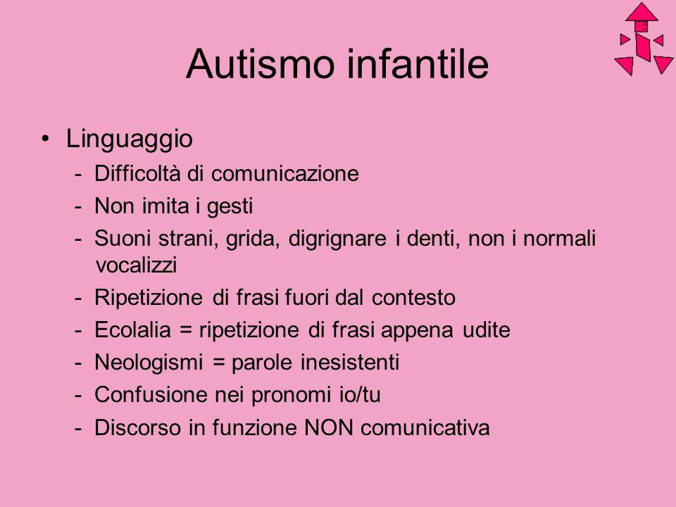 Autismo infantile Linguaggio - Difficoltà di comunicazione - Non imita i gesti - Suoni strani, grida, digrignare i denti, non i normali vocalizzi - Ri