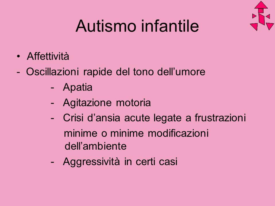 Autismo infantile Affettività - Oscillazioni rapide del tono dellumore - Apatia - Agitazione motoria - Crisi dansia acute legate a frustrazioni minime