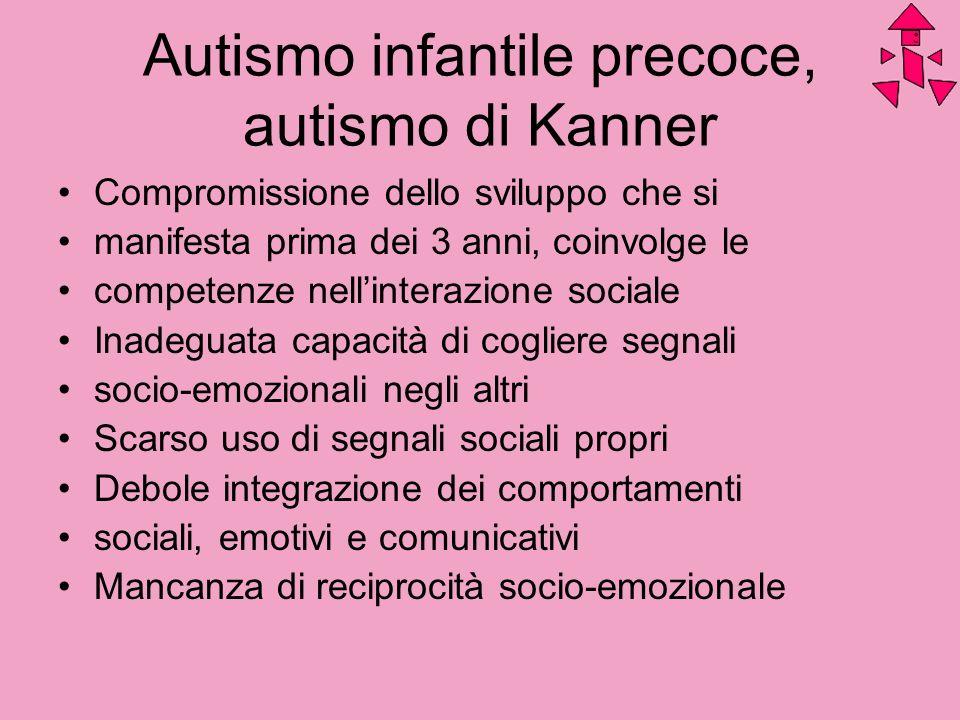 Autismo infantile precoce, autismo di Kanner Compromissione dello sviluppo che si manifesta prima dei 3 anni, coinvolge le competenze nellinterazione