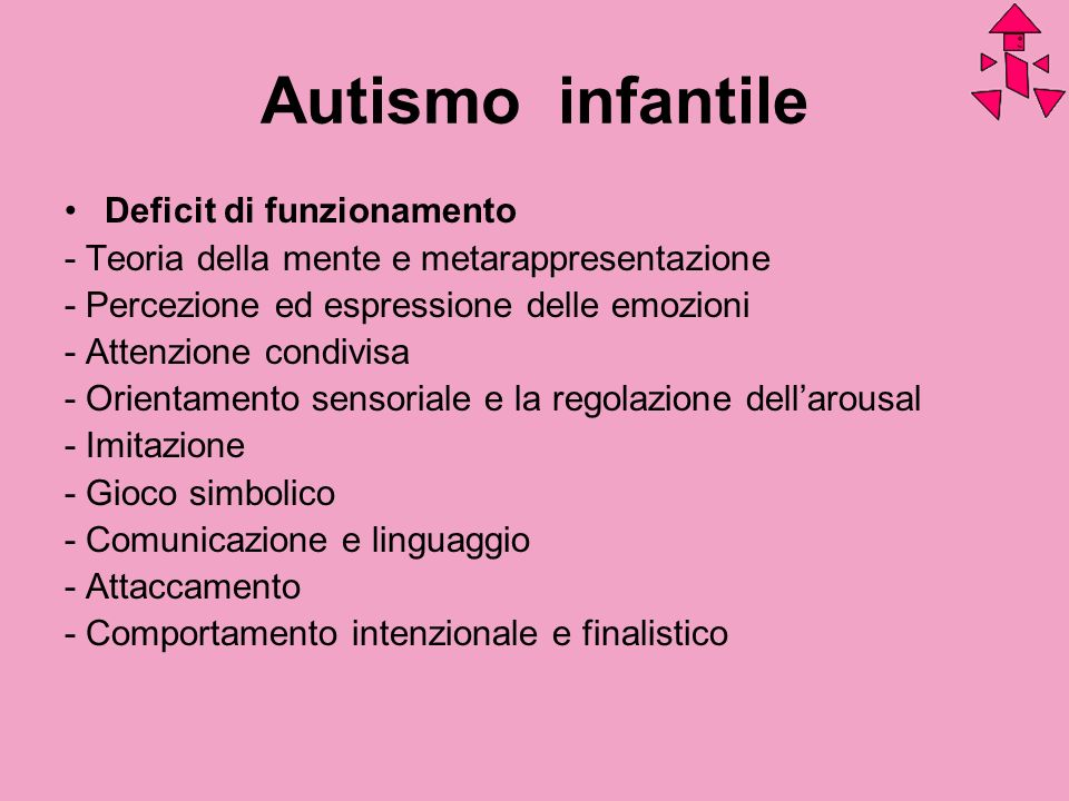 Autismo infantile Deficit di funzionamento - Teoria della mente e metarappresentazione - Percezione ed espressione delle emozioni - Attenzione condivi