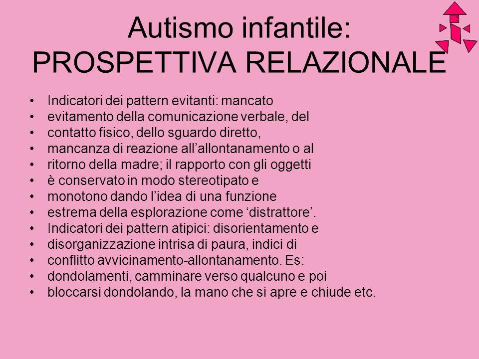 Autismo infantile: PROSPETTIVA RELAZIONALE Indicatori dei pattern evitanti: mancato evitamento della comunicazione verbale, del contatto fisico, dello