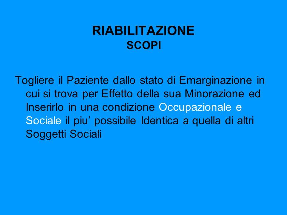 RIABILITAZIONE TAPPE RICONOSCIMENTO INTEGRAZIONE SOCIALE [RIEDUCAZIONE DELLE FACOLTA MINORATE ACCETTAZIONE SOCIALE