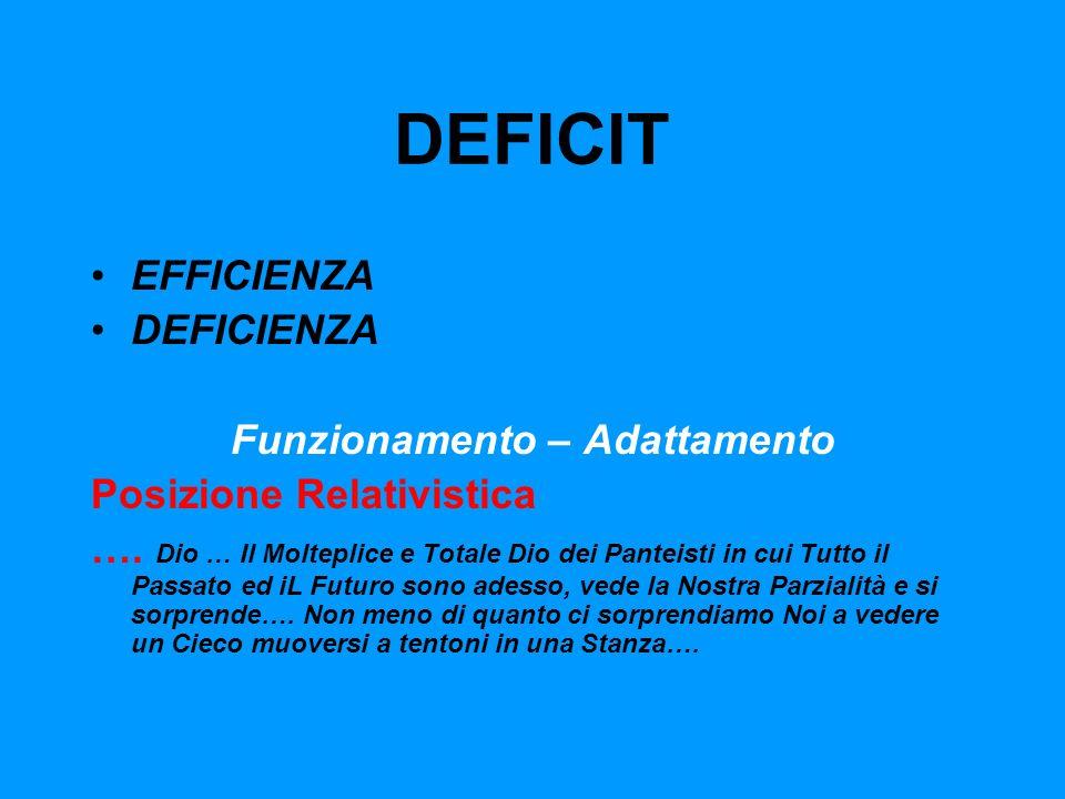DEFICIT EFFICIENZA DEFICIENZA Funzionamento – Adattamento Posizione Relativistica ….