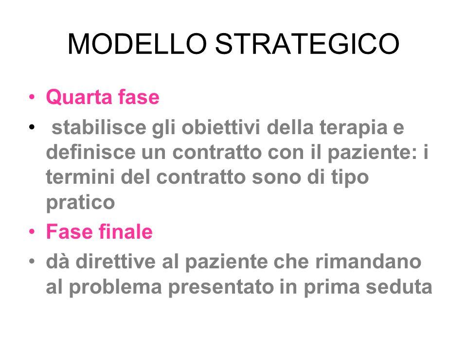 MODELLO STRATEGICO Quarta fase stabilisce gli obiettivi della terapia e definisce un contratto con il paziente: i termini del contratto sono di tipo p