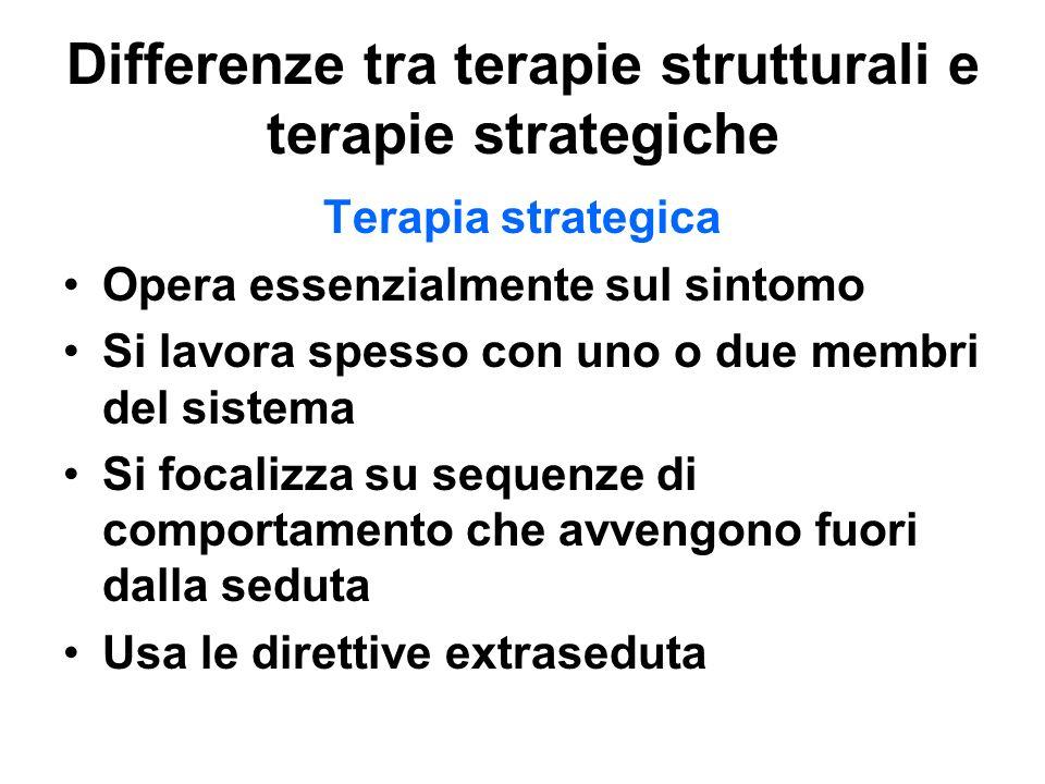 Differenze tra terapie strutturali e terapie strategiche Terapia strategica Opera essenzialmente sul sintomo Si lavora spesso con uno o due membri del