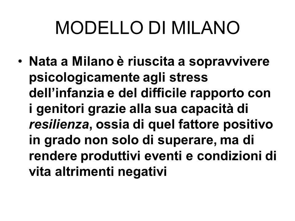 MODELLO DI MILANO Nata a Milano è riuscita a sopravvivere psicologicamente agli stress dellinfanzia e del difficile rapporto con i genitori grazie all