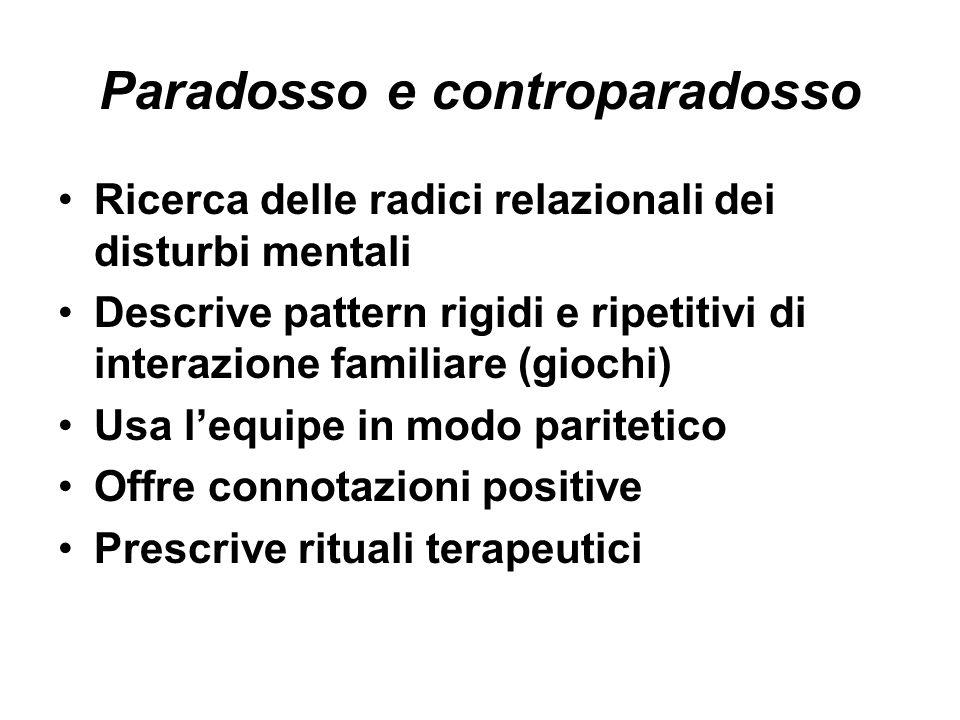 Paradosso e controparadosso Ricerca delle radici relazionali dei disturbi mentali Descrive pattern rigidi e ripetitivi di interazione familiare (gioch