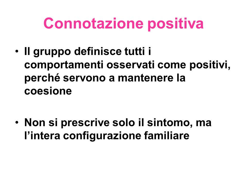 Connotazione positiva Il gruppo definisce tutti i comportamenti osservati come positivi, perché servono a mantenere la coesione Non si prescrive solo