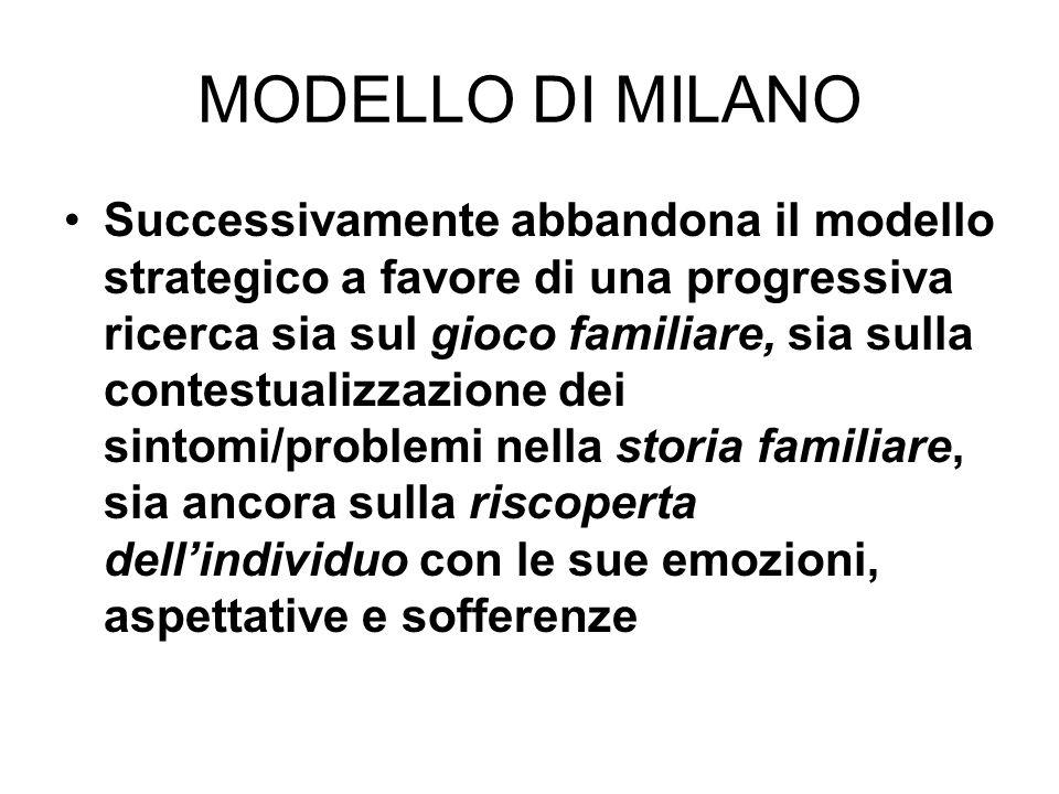 MODELLO DI MILANO Successivamente abbandona il modello strategico a favore di una progressiva ricerca sia sul gioco familiare, sia sulla contestualizz