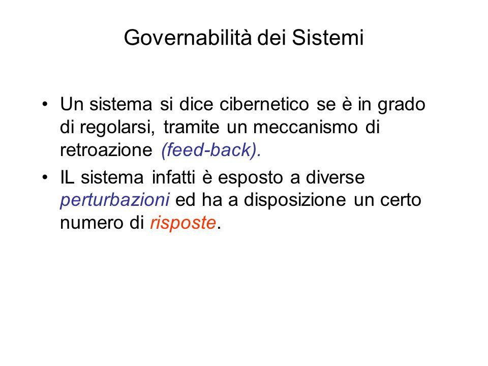 Governabilità dei Sistemi Un sistema si dice cibernetico se è in grado di regolarsi, tramite un meccanismo di retroazione (feed-back). IL sistema infa