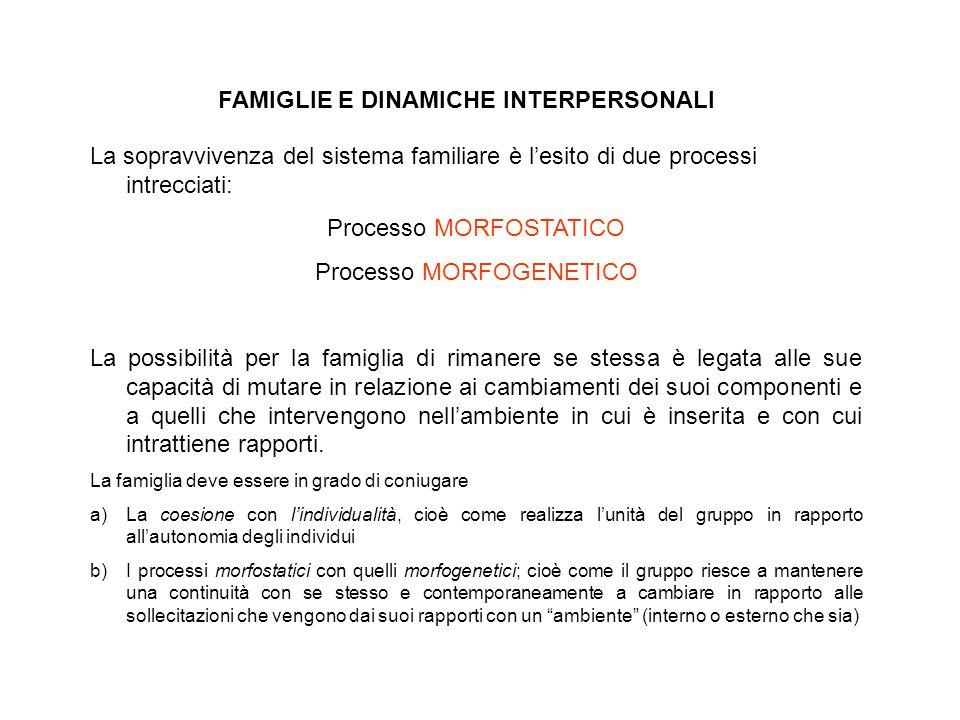 FAMIGLIE E DINAMICHE INTERPERSONALI La sopravvivenza del sistema familiare è lesito di due processi intrecciati: Processo MORFOSTATICO Processo MORFOG