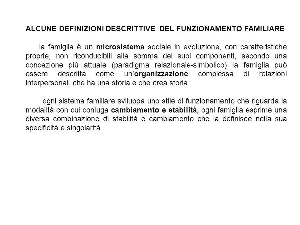 ALCUNE DEFINIZIONI DESCRITTIVE DEL FUNZIONAMENTO FAMILIARE la famiglia è un microsistema sociale in evoluzione, con caratteristiche proprie, non ricon