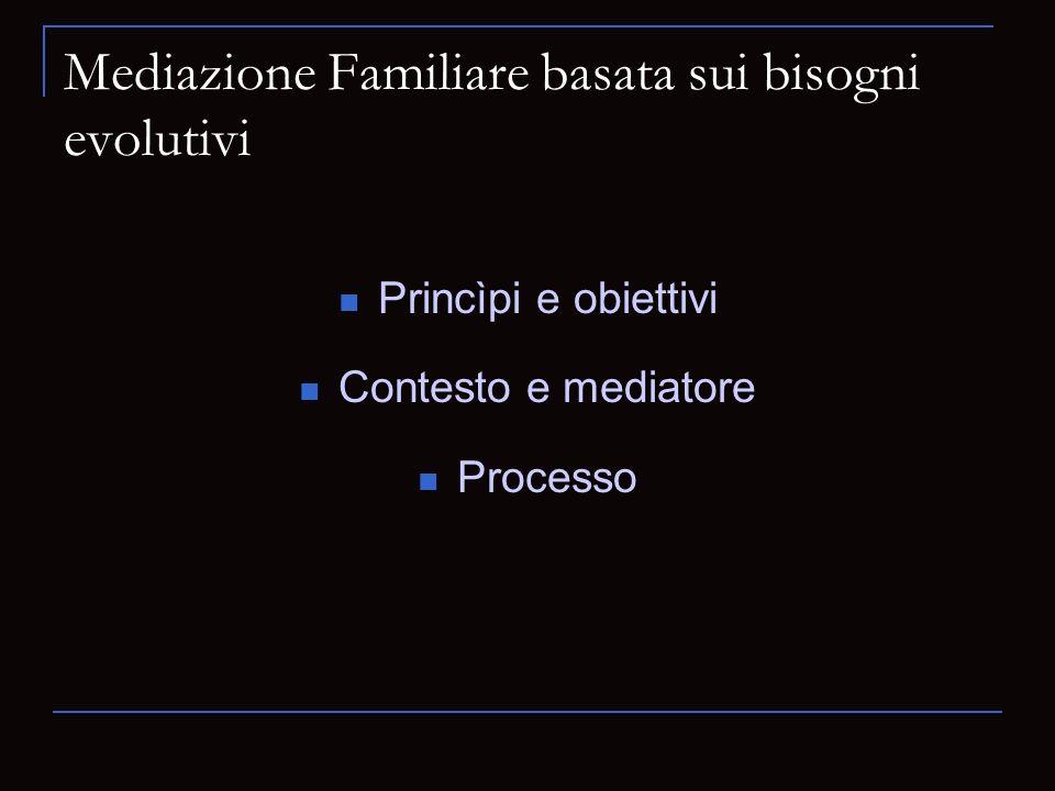 Mediazione Familiare basata sui bisogni evolutivi Princìpi e obiettivi Contesto e mediatore Processo