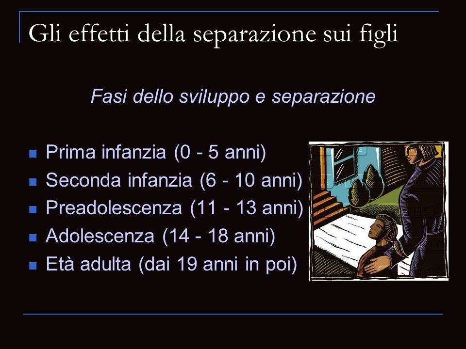Gli effetti della separazione sui figli Fasi dello sviluppo e separazione Prima infanzia (0 - 5 anni) Seconda infanzia (6 - 10 anni) Preadolescenza (1