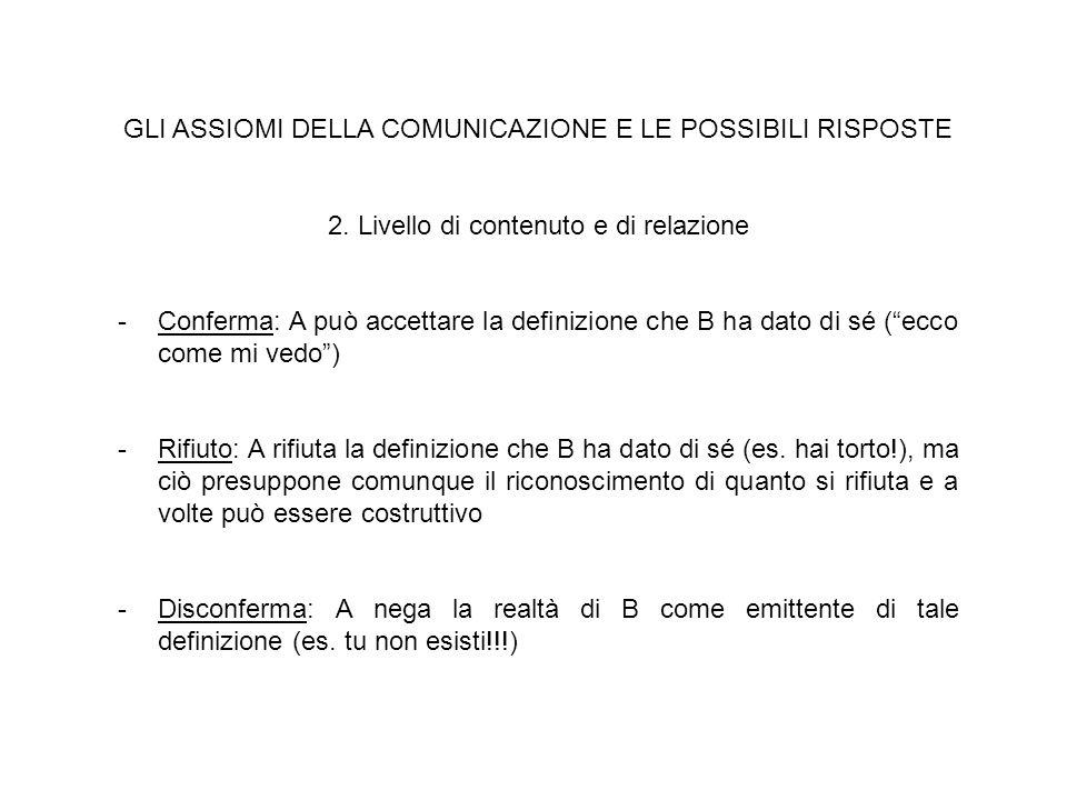 GLI ASSIOMI DELLA COMUNICAZIONE E LE POSSIBILI RISPOSTE 2. Livello di contenuto e di relazione -Conferma: A può accettare la definizione che B ha dato