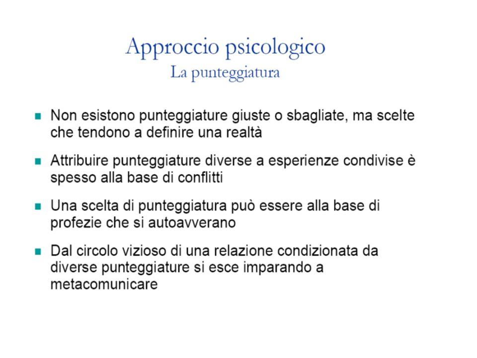 GLI ASSIOMI DELLA COMUNICAZIONE E LE POSSIBILI RISPOSTE 3.