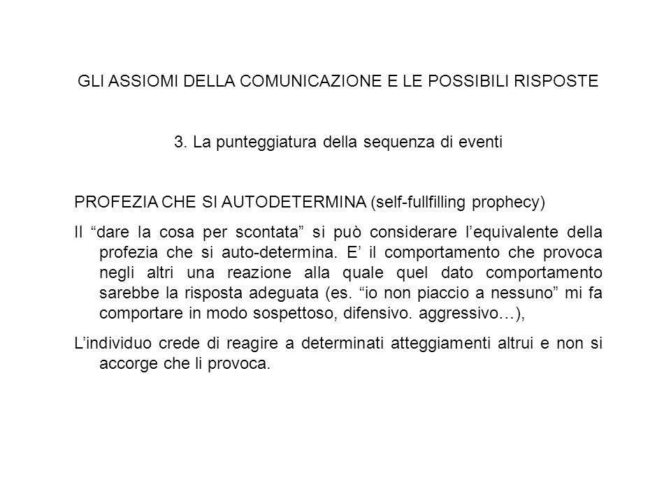 GLI ASSIOMI DELLA COMUNICAZIONE E LE POSSIBILI RISPOSTE 4.