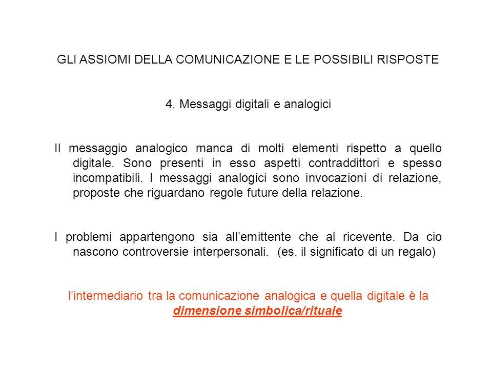 GLI ASSIOMI DELLA COMUNICAZIONE E LE POSSIBILI RISPOSTE 5.