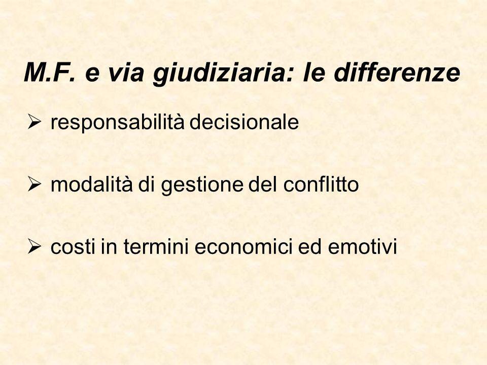M.F. e via giudiziaria: le differenze responsabilità decisionale modalità di gestione del conflitto costi in termini economici ed emotivi