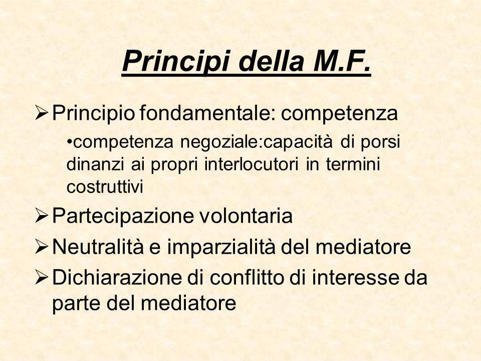 Principi della M.F. Principio fondamentale: competenza competenza negoziale:capacità di porsi dinanzi ai propri interlocutori in termini costruttivi P