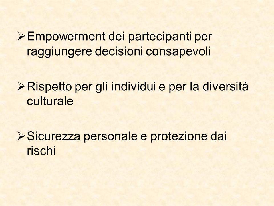 Empowerment dei partecipanti per raggiungere decisioni consapevoli Rispetto per gli individui e per la diversità culturale Sicurezza personale e prote