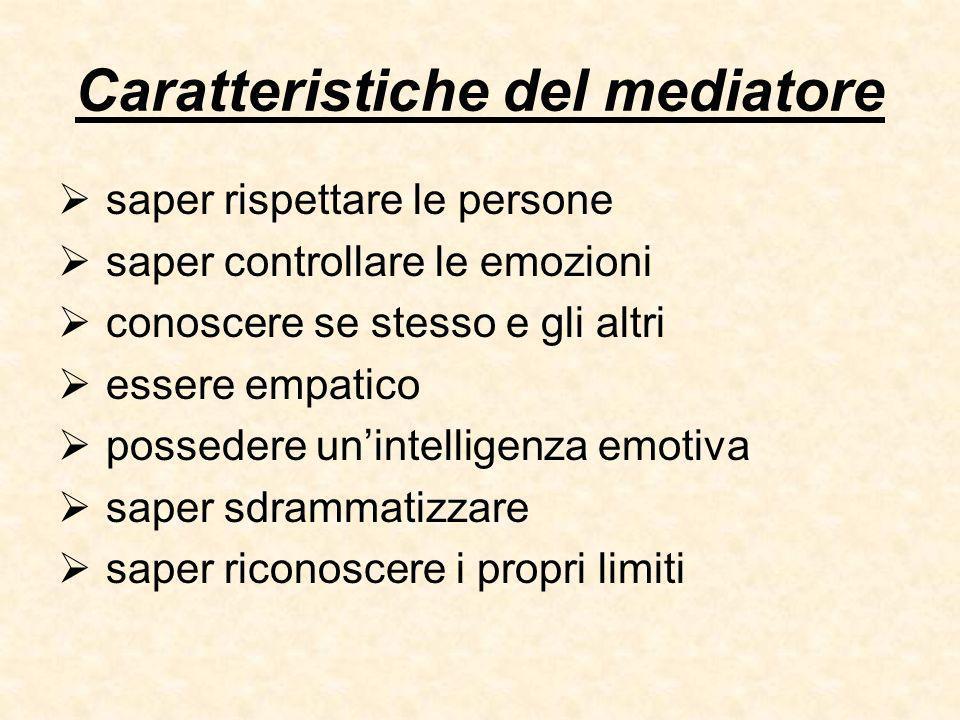 Caratteristiche del mediatore saper rispettare le persone saper controllare le emozioni conoscere se stesso e gli altri essere empatico possedere unin