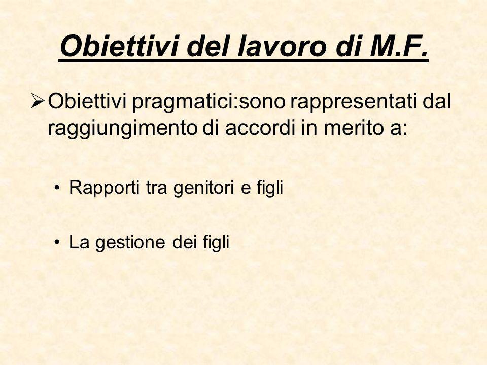 Obiettivi del lavoro di M.F. Obiettivi pragmatici:sono rappresentati dal raggiungimento di accordi in merito a: Rapporti tra genitori e figli La gesti