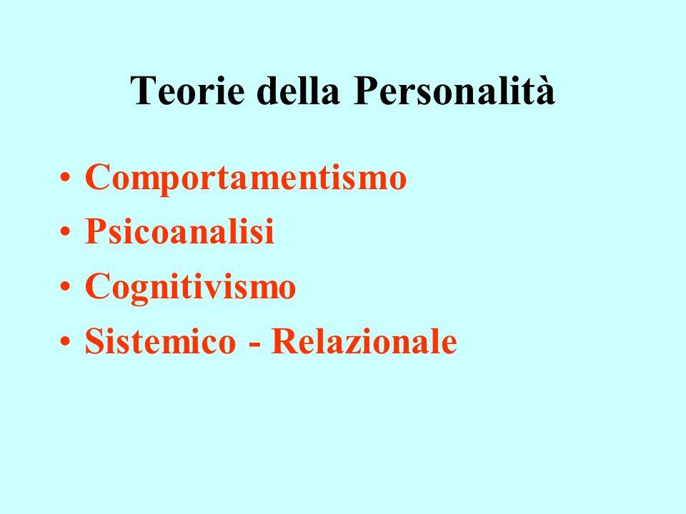 Teorie della Personalità Comportamentismo Psicoanalisi Cognitivismo Sistemico - Relazionale