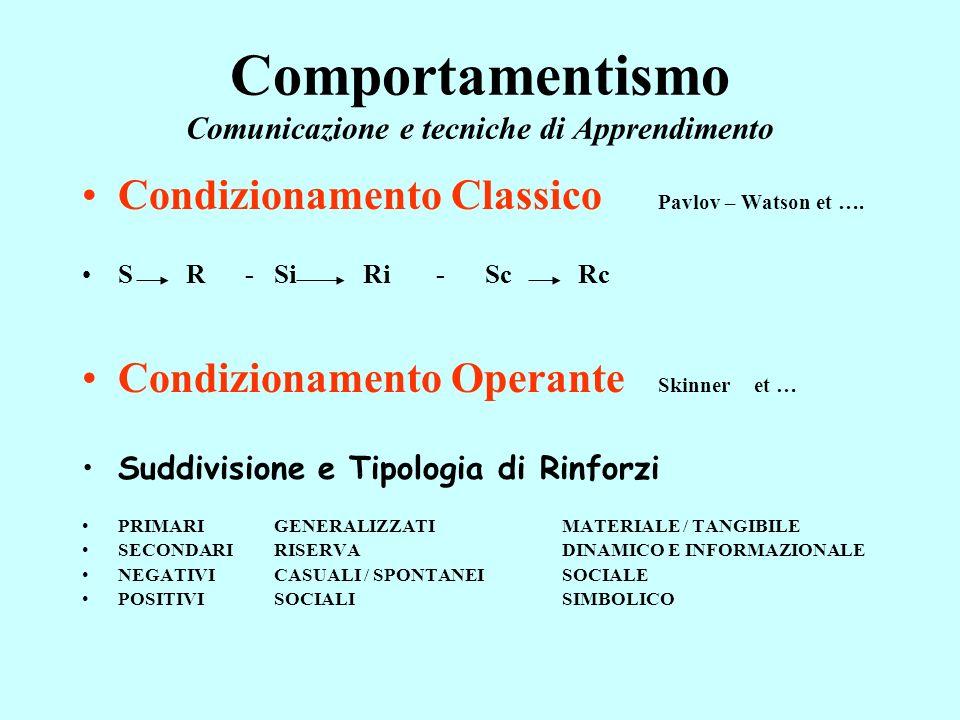 Comportamentismo Comunicazione e tecniche di Apprendimento Condizionamento Classico Pavlov – Watson et …. S R -Si Ri - Sc Rc Condizionamento Operante