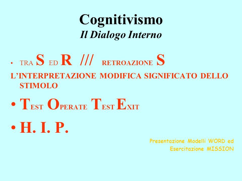 Cognitivismo Il Dialogo Interno TRA S ED R /// RETROAZIONE S LINTERPRETAZIONE MODIFICA SIGNIFICATO DELLO STIMOLO T EST O PERATE T EST E XIT H. I. P. P