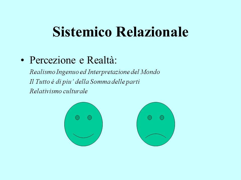 Sistemico Relazionale Percezione e Realtà: Realismo Ingenuo ed Interpretazione del Mondo Il Tutto é di piu della Somma delle parti Relativismo cultura