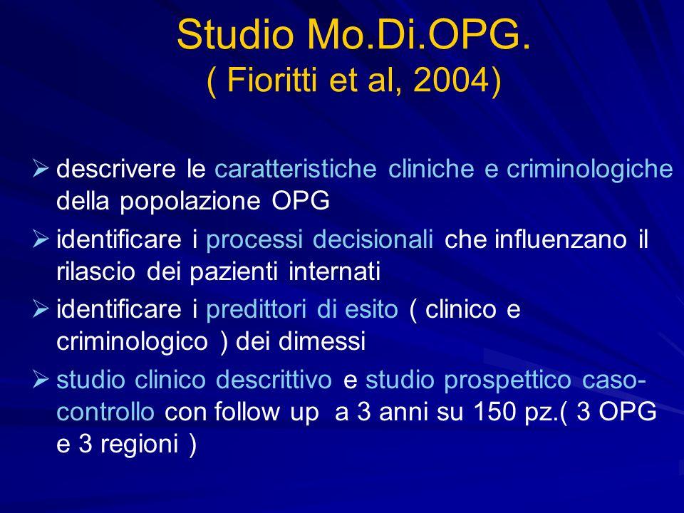 Studio Mo.Di.OPG. ( Fioritti et al, 2004) descrivere le caratteristiche cliniche e criminologiche della popolazione OPG identificare i processi decisi