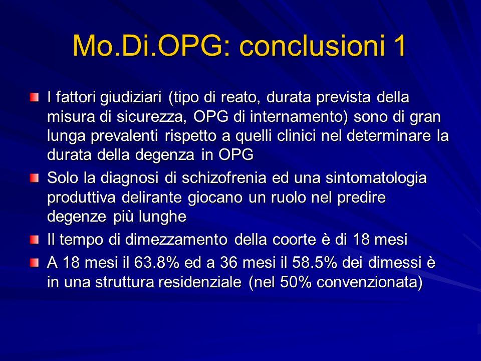 Mo.Di.OPG: conclusioni 1 I fattori giudiziari (tipo di reato, durata prevista della misura di sicurezza, OPG di internamento) sono di gran lunga preva