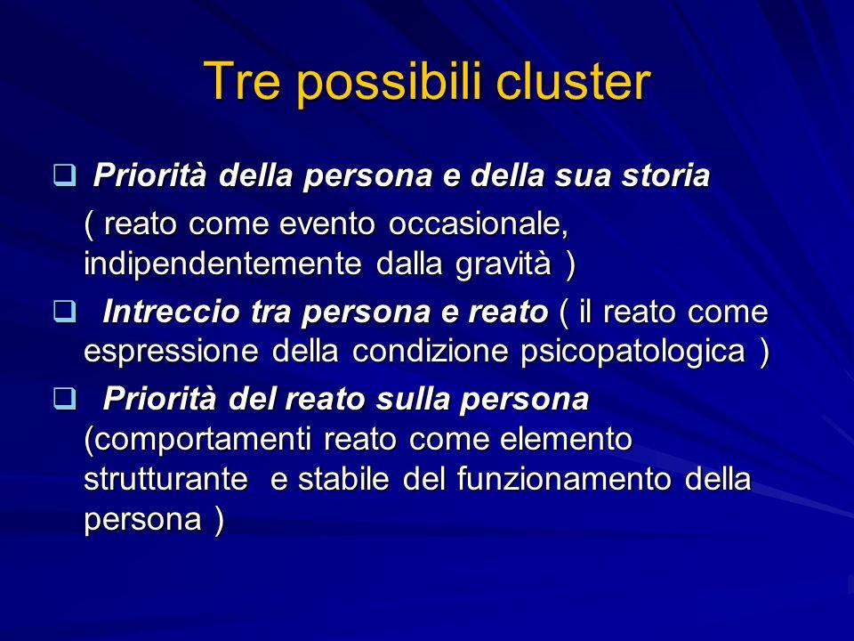 Tre possibili cluster Priorità della persona e della sua storia Priorità della persona e della sua storia ( reato come evento occasionale, indipendent