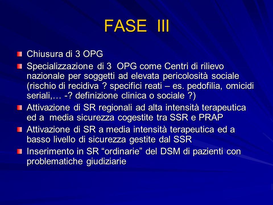 FASE III Chiusura di 3 OPG Specializzazione di 3 OPG come Centri di rilievo nazionale per soggetti ad elevata pericolosità sociale (rischio di recidiv