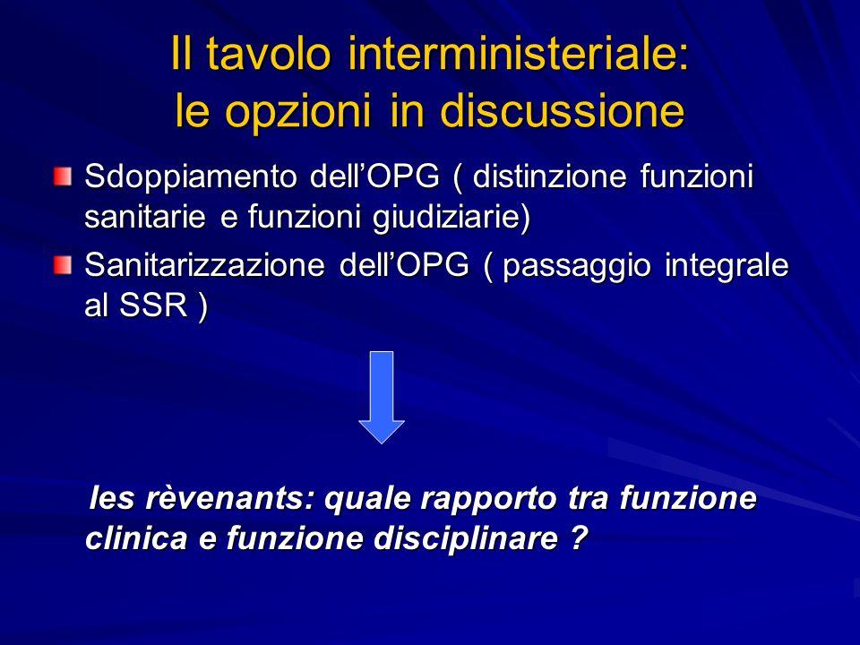 Il tavolo interministeriale: le opzioni in discussione Sdoppiamento dellOPG ( distinzione funzioni sanitarie e funzioni giudiziarie) Sanitarizzazione