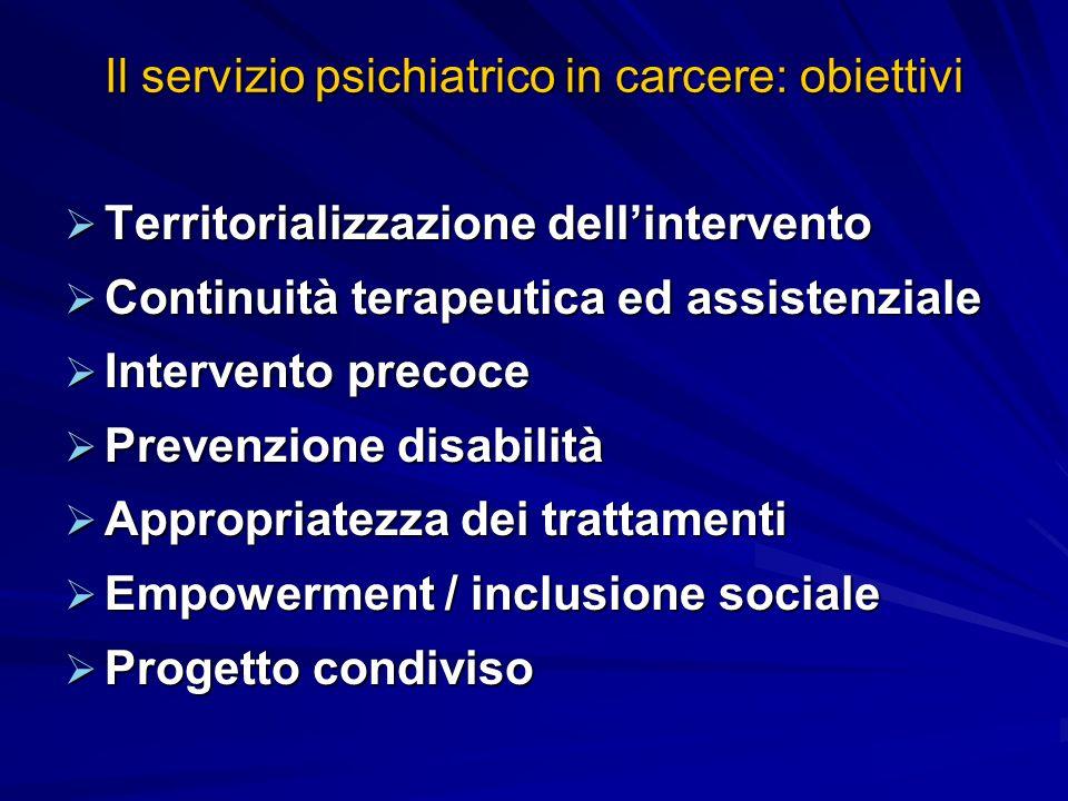 Il servizio psichiatrico in carcere: obiettivi Territorializzazione dellintervento Territorializzazione dellintervento Continuità terapeutica ed assis