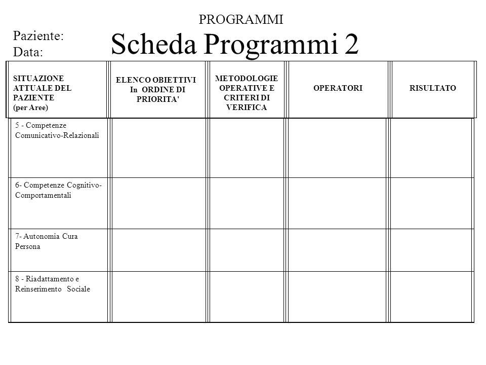 5 - Competenze Comunicativo-Relazionali 6- Competenze Cognitivo- Comportamentali 7- Autonomia Cura Persona 8 - Riadattamento e Reinserimento Sociale P