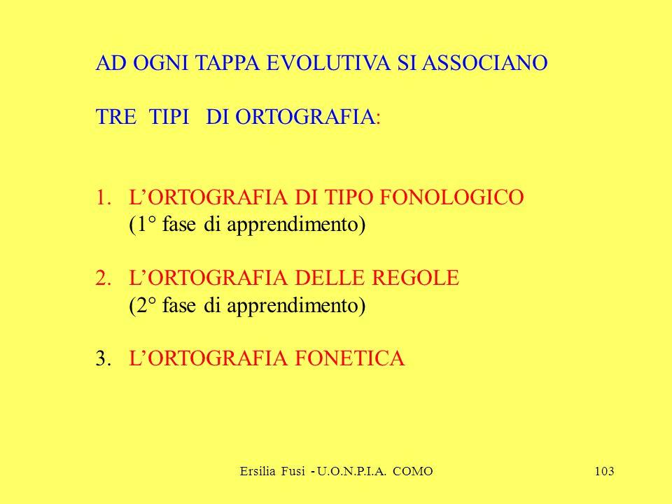 Ersilia Fusi - U.O.N.P.I.A. COMO103 AD OGNI TAPPA EVOLUTIVA SI ASSOCIANO TRE TIPI DI ORTOGRAFIA: 1.LORTOGRAFIA DI TIPO FONOLOGICO (1° fase di apprendi