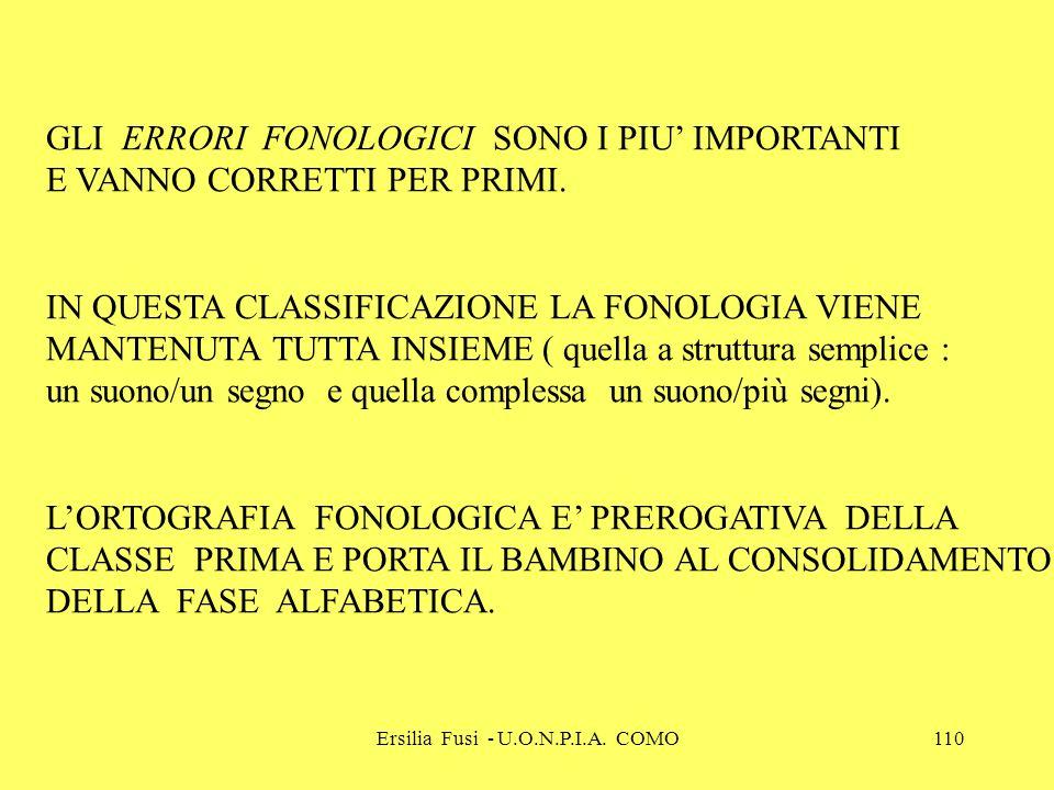 Ersilia Fusi - U.O.N.P.I.A. COMO110 GLI ERRORI FONOLOGICI SONO I PIU IMPORTANTI E VANNO CORRETTI PER PRIMI. IN QUESTA CLASSIFICAZIONE LA FONOLOGIA VIE