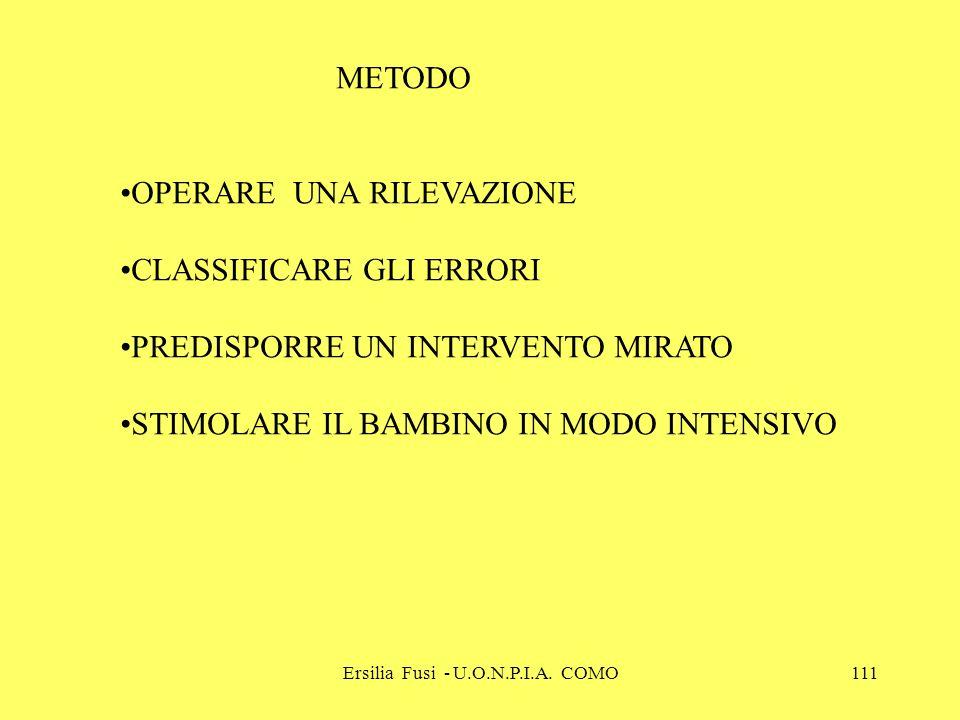 Ersilia Fusi - U.O.N.P.I.A. COMO111 METODO OPERARE UNA RILEVAZIONE CLASSIFICARE GLI ERRORI PREDISPORRE UN INTERVENTO MIRATO STIMOLARE IL BAMBINO IN MO